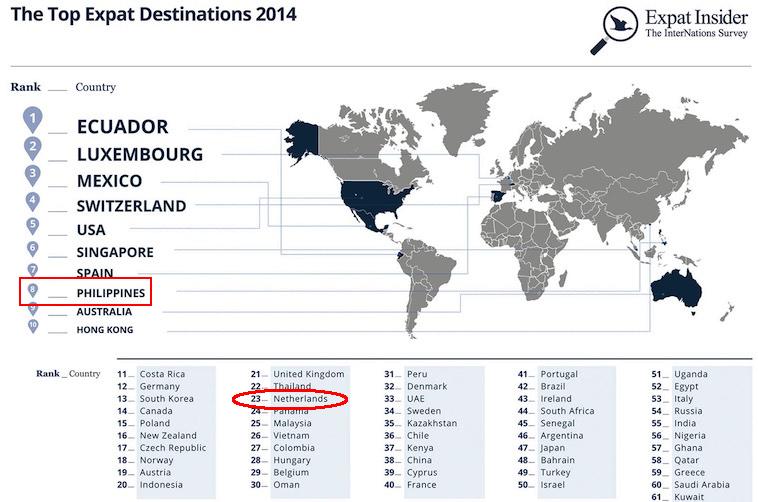 Expat_Top_2014