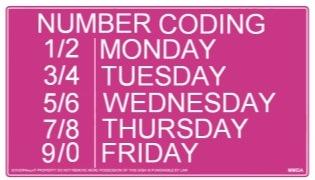number-coding-scheme